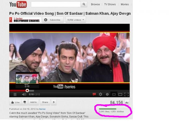 Fan War On Web? Surprisingly Large Number Of Dislikes For