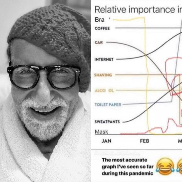Amitabh Bachchan REVEALS 'the most important Graph of 2020' and it is relatable