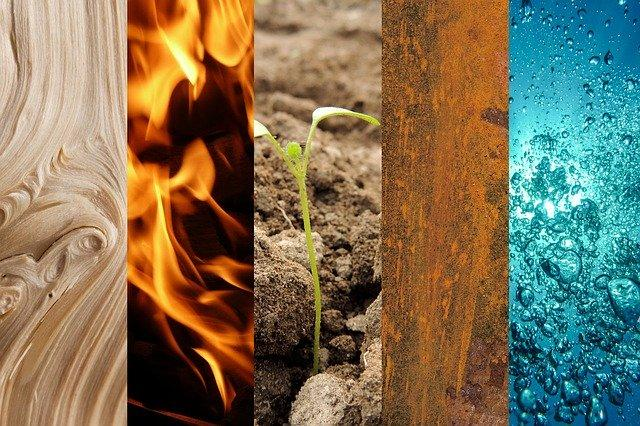 Earth, Water, Fire, Metal or Wood: Your dominant personality trait defined by the five natural elements