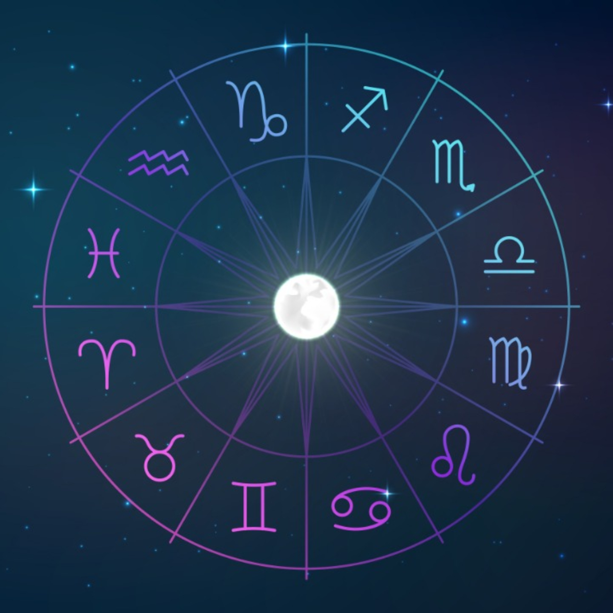Weekly Horoscope, January 27th - 2nd February 2020: Aries, Taurus, find out your weekly astrology prediction